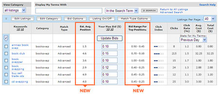 Yahoo Search Marketing Bid Management Changes