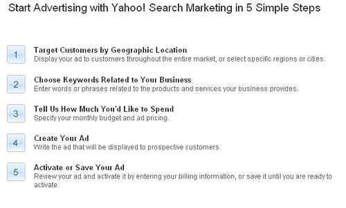 Yahoo Search Marketing 'Panama' Open to New Advertisers