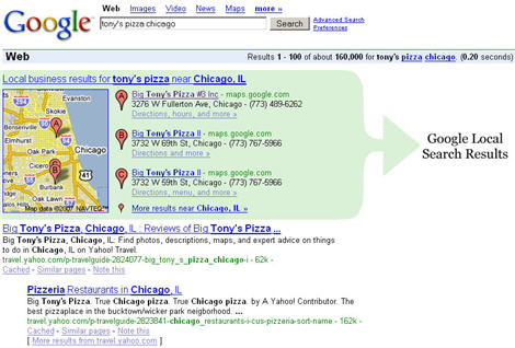 Google Local Results for Pizza