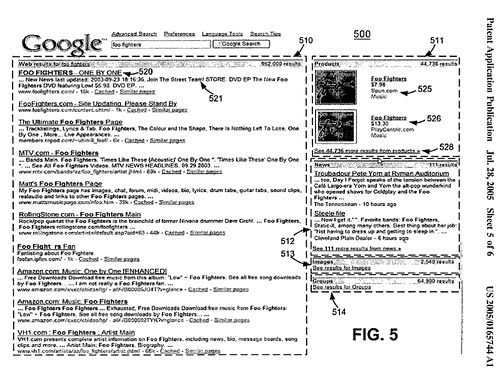 Google Follows its Universal Search Patent & Ask.com's Lead : Serves Media on Right of SERPS