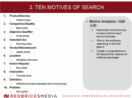 motives-of-search.png