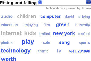 related tag cloud