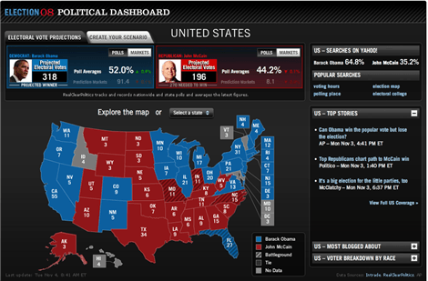 Yahoo Political Dashboard Election Results