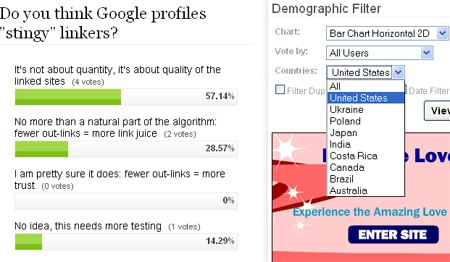 Learn Your Blog Readers' Opinion with ProProfs Polls