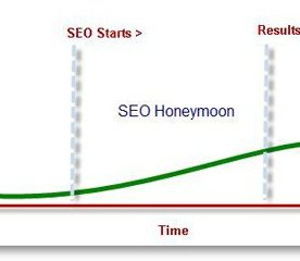 Are You on an SEO Honeymoon?