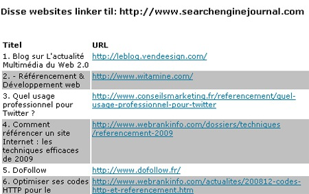 Inlink check: results