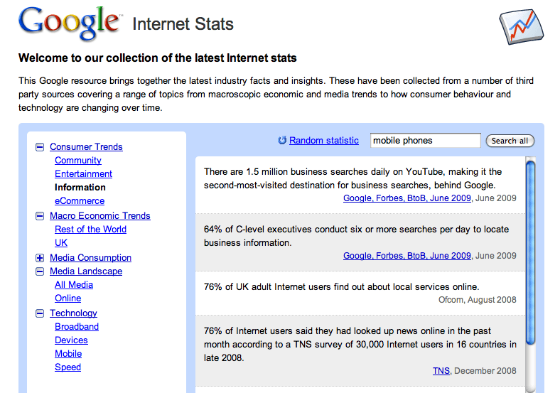 Google Quietly Launches an Internet Stat Resource