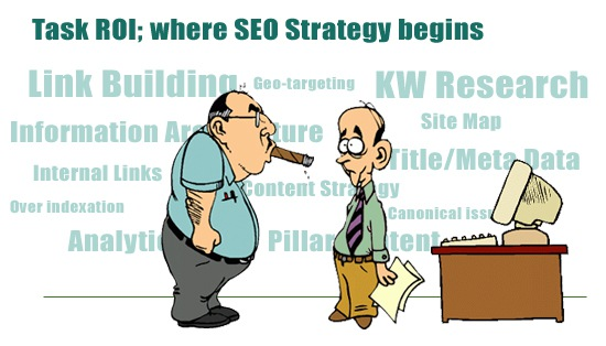 SEO Priorities – Task ROI