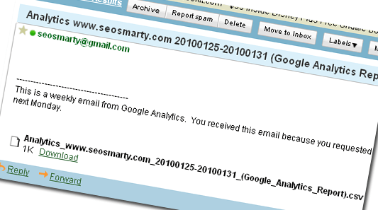 Gmail productivity: Google Analytics reports