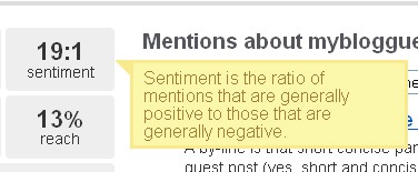 3 Tools to Analyze the Sentiment of Your Brand Social Mentions