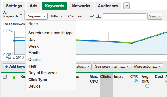 Optimizing Your AdWords Campaigns