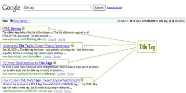 title tag in web results.bmp