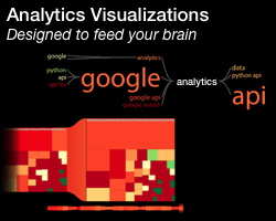 Google Rolls Out Analytics App Gallery