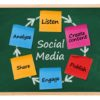 Creating A Social Media Marketing Action Plan – Part 3: Reporting