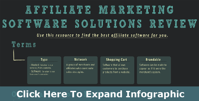 Choosing the Best Affiliate Marketing Software Solution