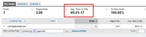 Tick Tock: The Limitations of Average Time on Page and Average Time on Site in Google Analytics [EXPERIMENT]