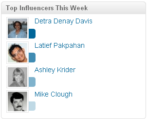 Top influencers' widget