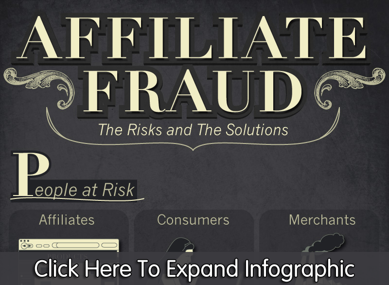 Affiliate Fraud: The Risks and The Solutions