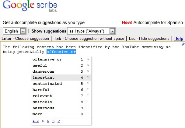 The Importance of Google Scribe & SEO
