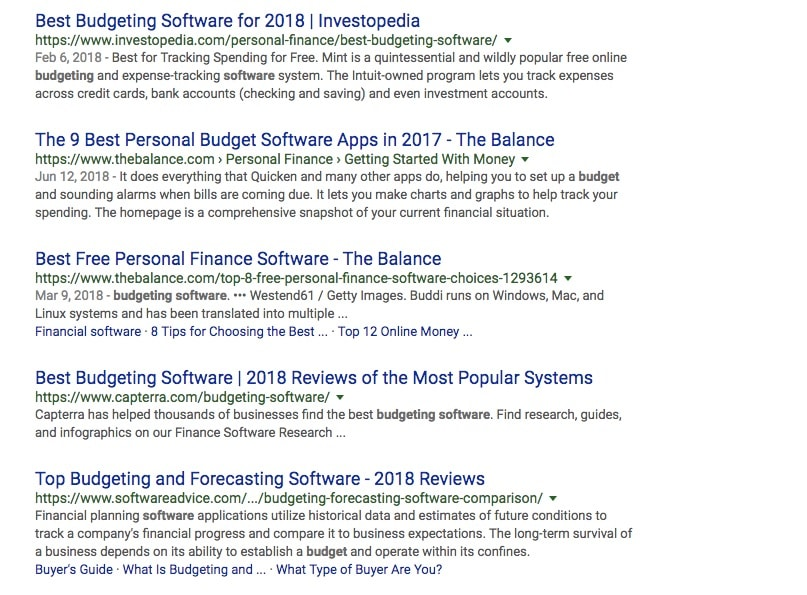 budgeting AROUND software SERP