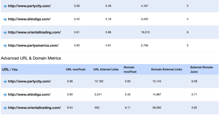 Competitive Keyword and Link Research thatWorks