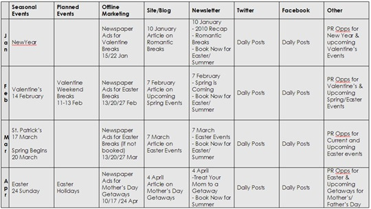 12 month marketing plan template - timing is everything in online marketing search engine