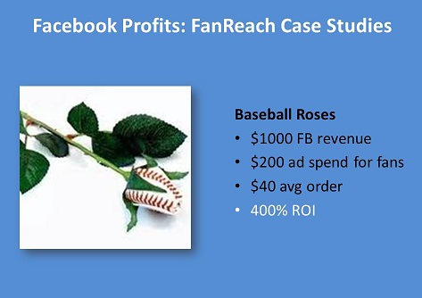 Facebook Marketing ROI: 3 Case Studies