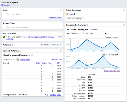 Use the AdWords Dashboard