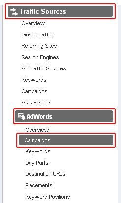 Ad Group in Google Analytics