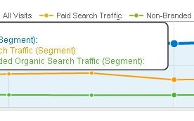How to Use Advanced Segments in Google Analytics to Isolate SEO Problems [Tutorial]