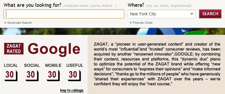 Google Buys Zagat: a Marriage between Old and New Media