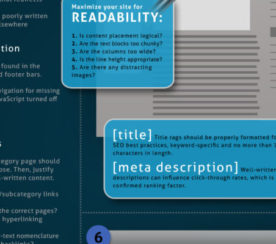 The 20-Minute SEO Audit Infographic