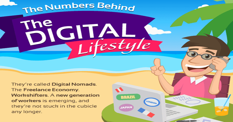 Are You a Digital Nomad? #'s Behind the Lifestyle [Infographic]