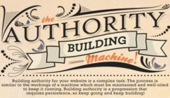 The-Authority-Building-Machine-Infographic-760x400