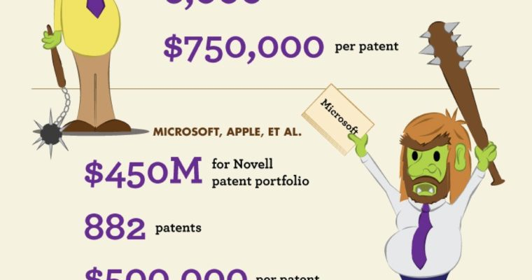 Infographic: The Casualties of Patent Wars (With Lightsabers!)
