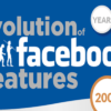 The Evolution of Facebook Features [INFOGRAPHIC]