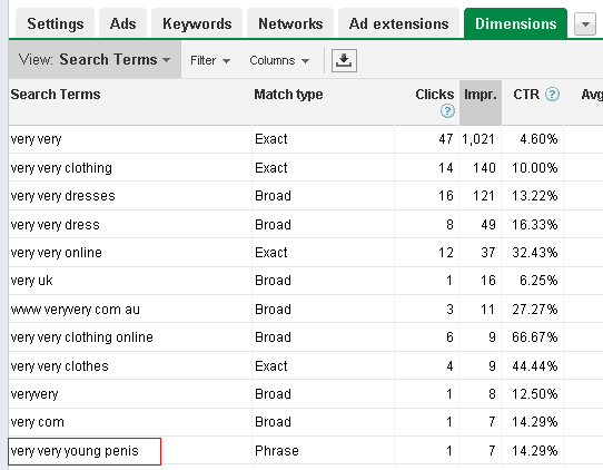 AdWords – Using the 'Dimensions' Tab to Increase Conversion Rates