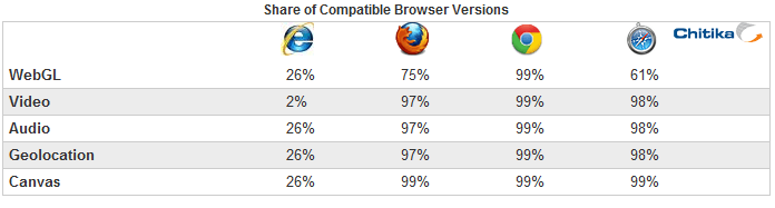 table_browser