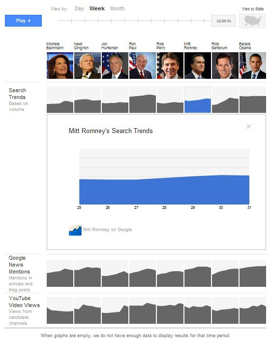 google election center search trends