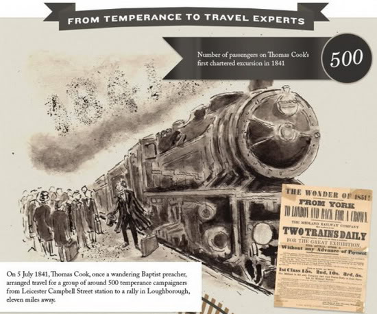 A History of British Holidaymaking Infographics
