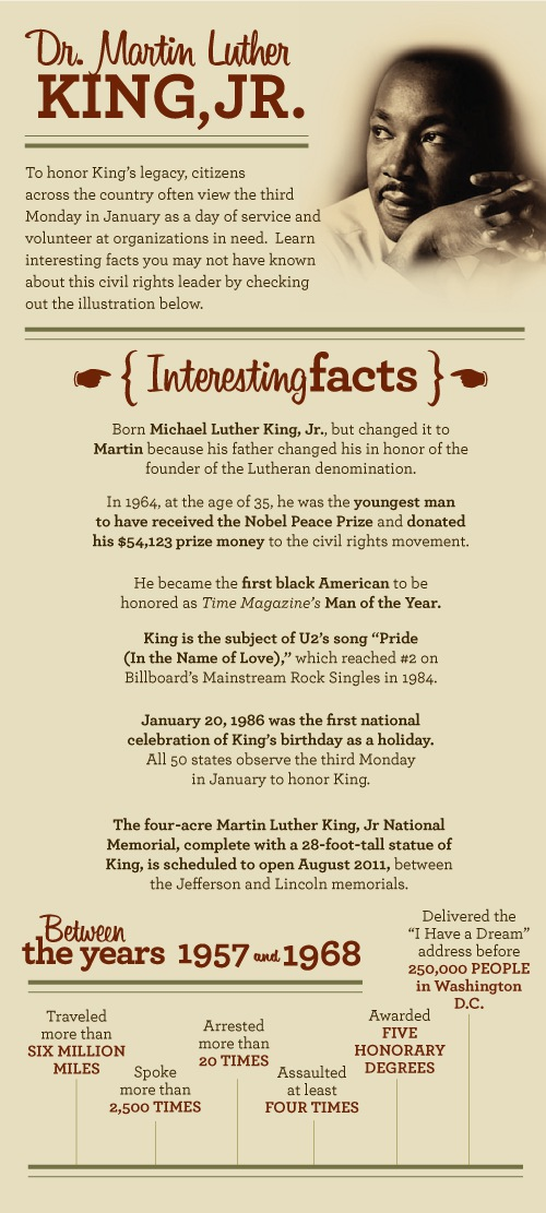 martin-luther-king-jr-infographic