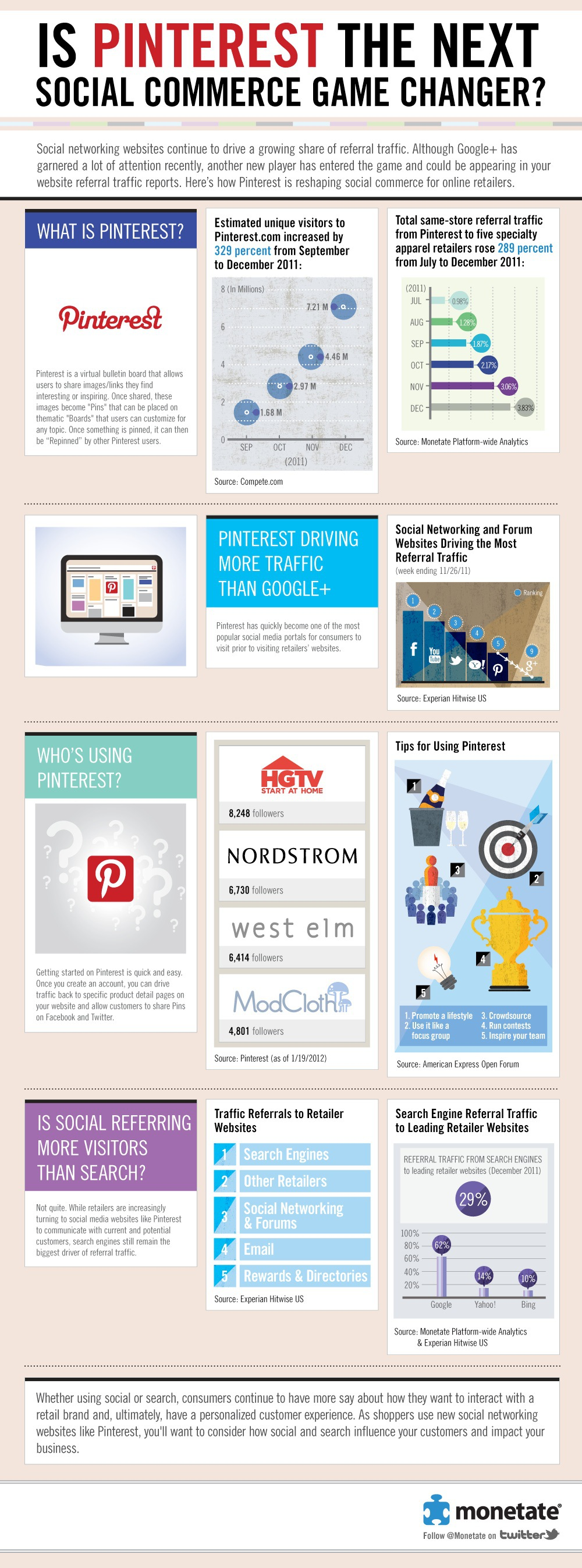 monetate-pinterest-infographic