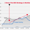 Winning The Rank Tracking Game in 2012 and Beyond