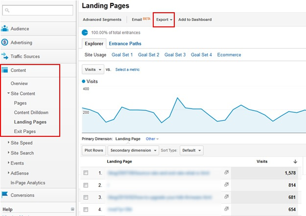 Analyzing Site Analytics During a Redesign