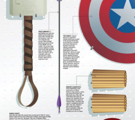 The Avengers Central – Everything You Need
