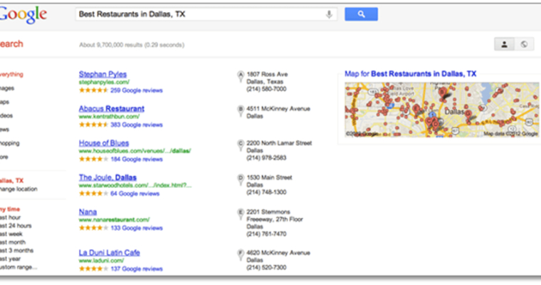 5 Local Resources to Boost Your Local Rankings