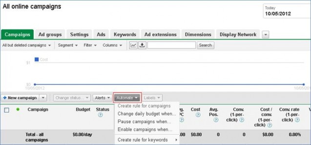 How to Improve Productivity When Working with AdWords