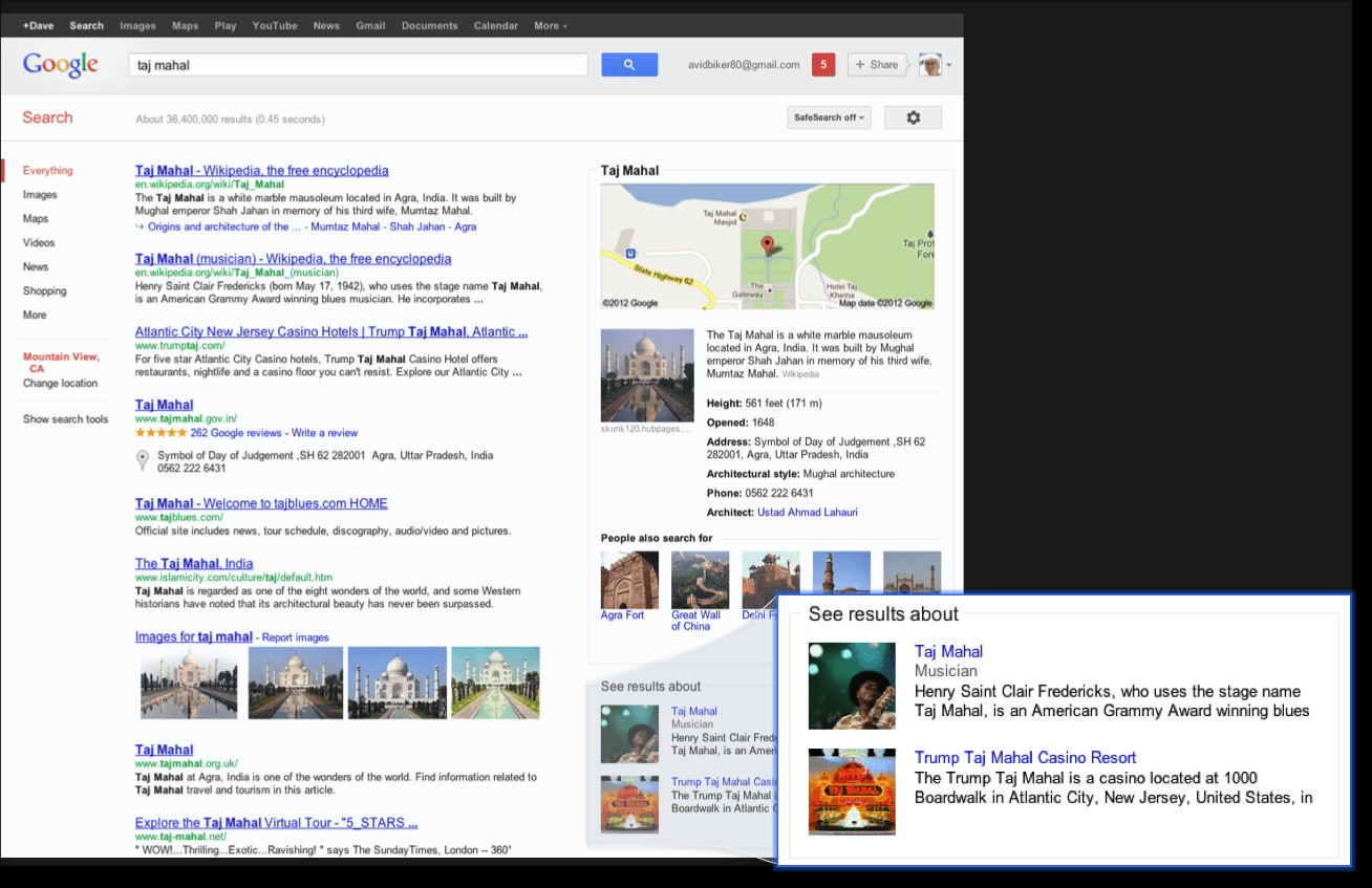 Google Knowledge Graph: Revamped Search Results Provide Users Better Information