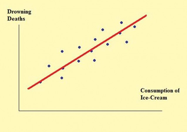 The Problem with SEO: Mistaking Correlation for Causation