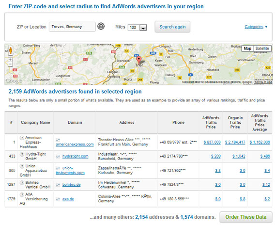 SEMrush GEO screenshot.